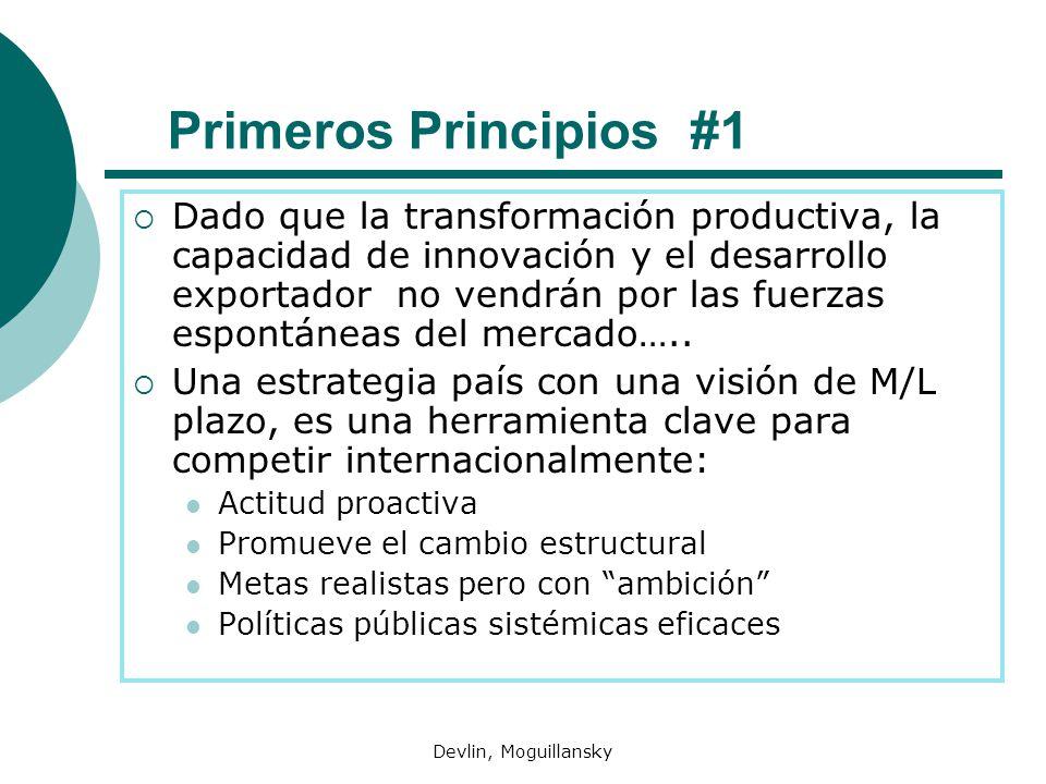 Primeros Principios #1