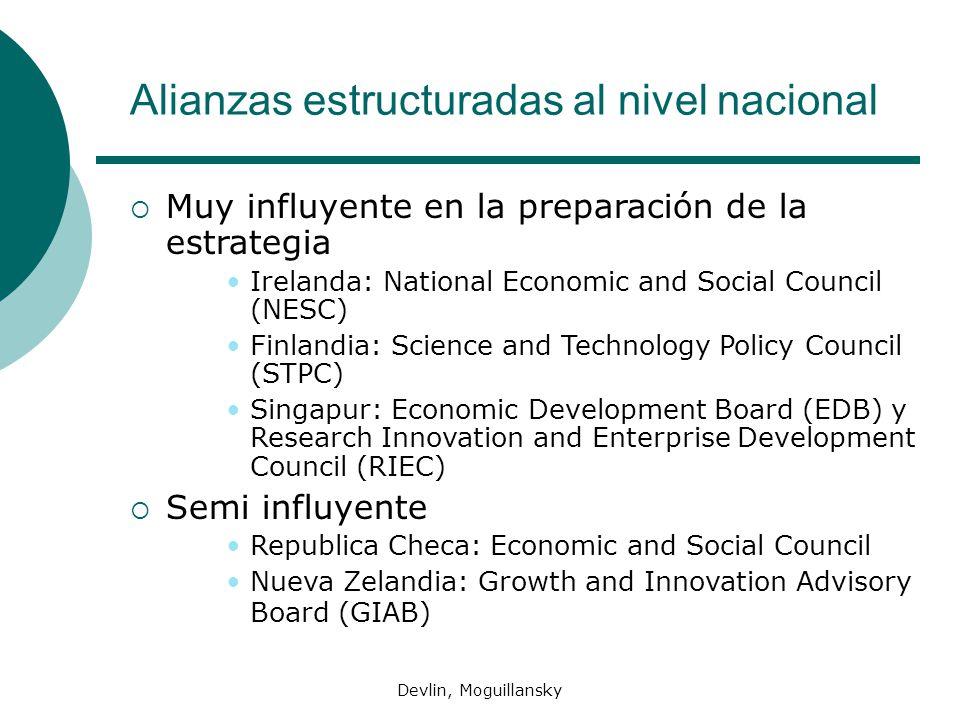 Alianzas estructuradas al nivel nacional