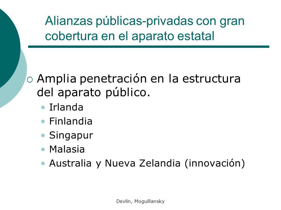 Alianzas públicas-privadas con gran cobertura en el aparato estatal