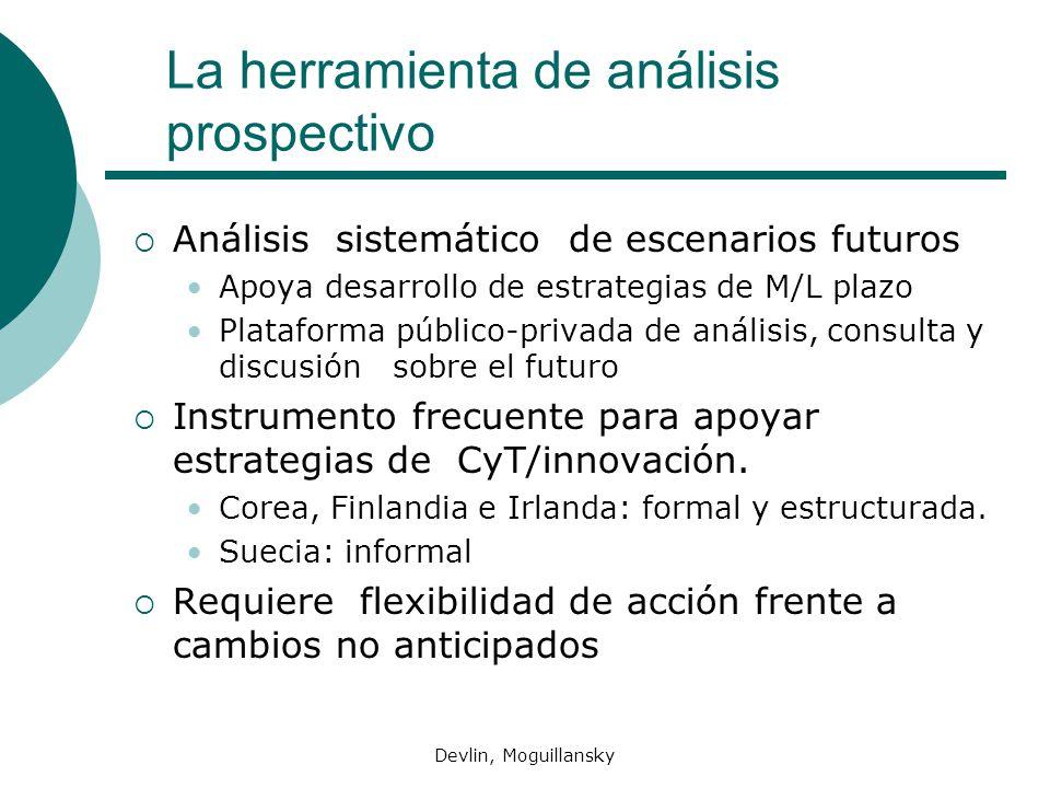 La herramienta de análisis prospectivo