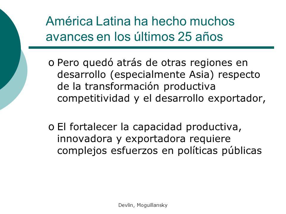 América Latina ha hecho muchos avances en los últimos 25 años