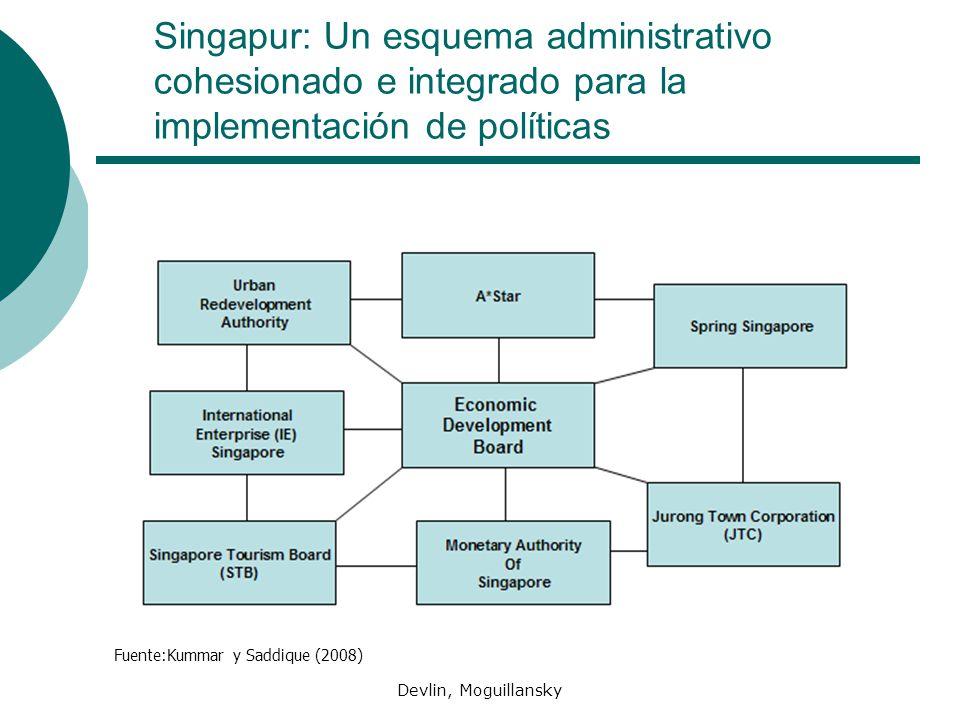 Singapur: Un esquema administrativo cohesionado e integrado para la implementación de políticas