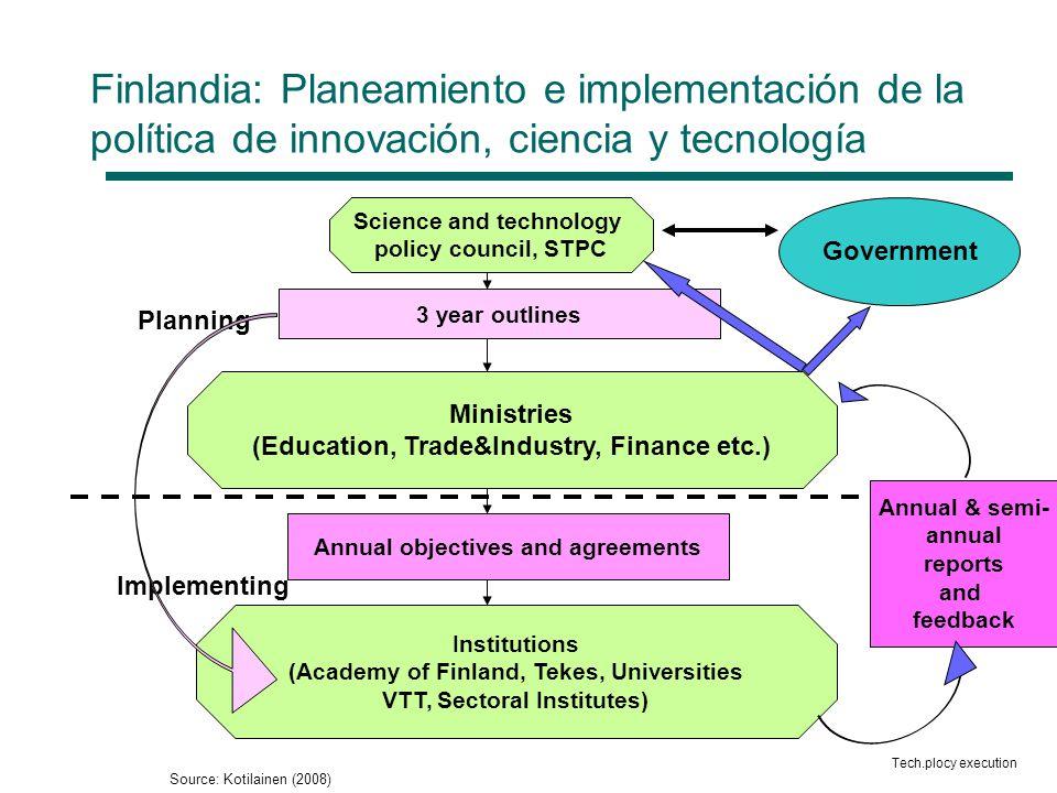 Finlandia: Planeamiento e implementación de la política de innovación, ciencia y tecnología
