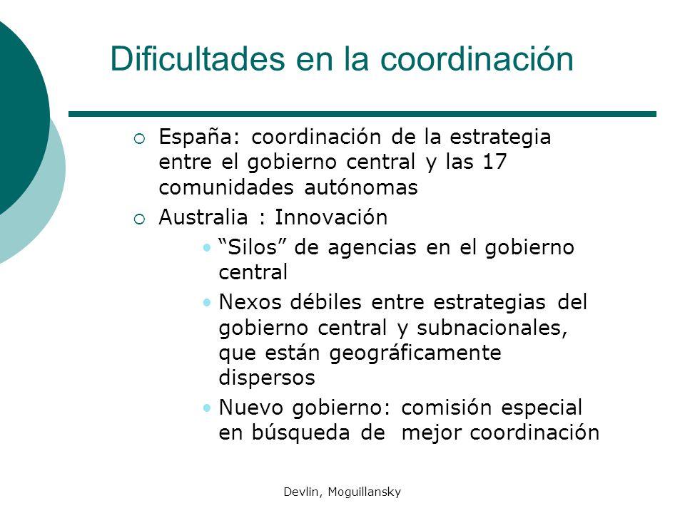 Dificultades en la coordinación
