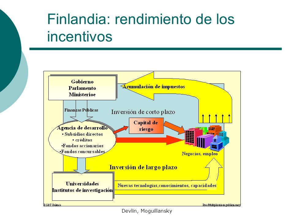 Finlandia: rendimiento de los incentivos