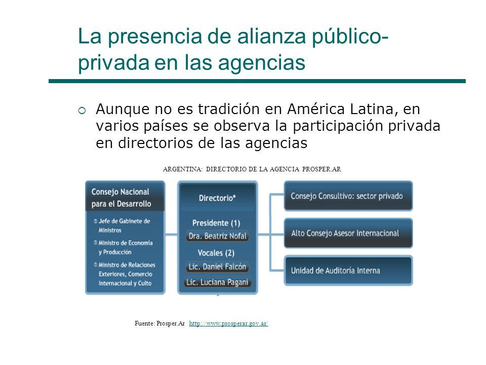 La presencia de alianza público-privada en las agencias