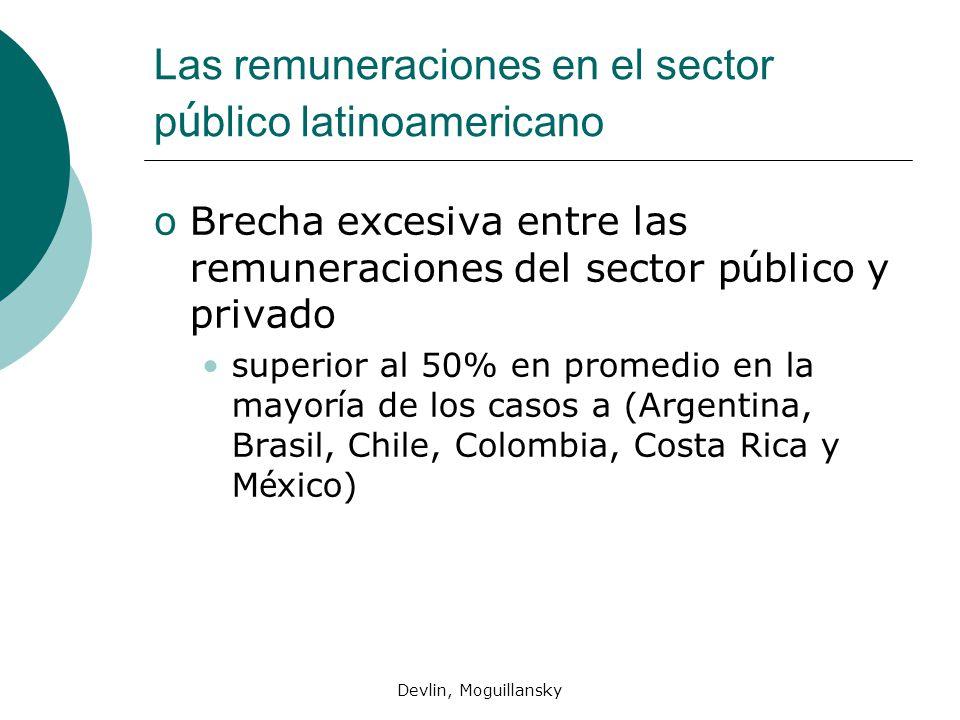 Las remuneraciones en el sector público latinoamericano