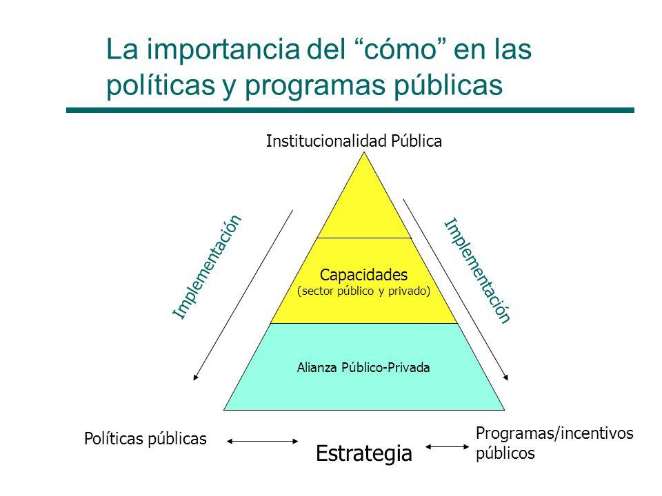 La importancia del cómo en las políticas y programas públicas