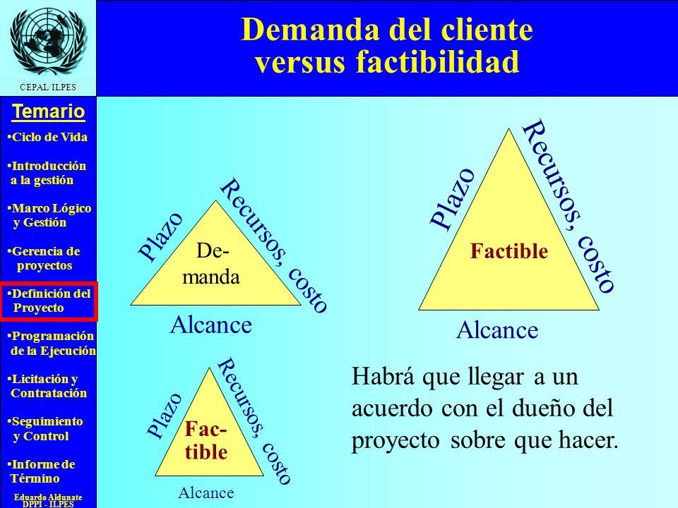 Demanda del cliente versus factibilidad