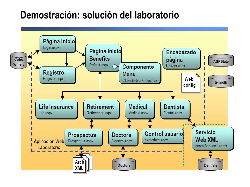 Demostración: solución del laboratorio
