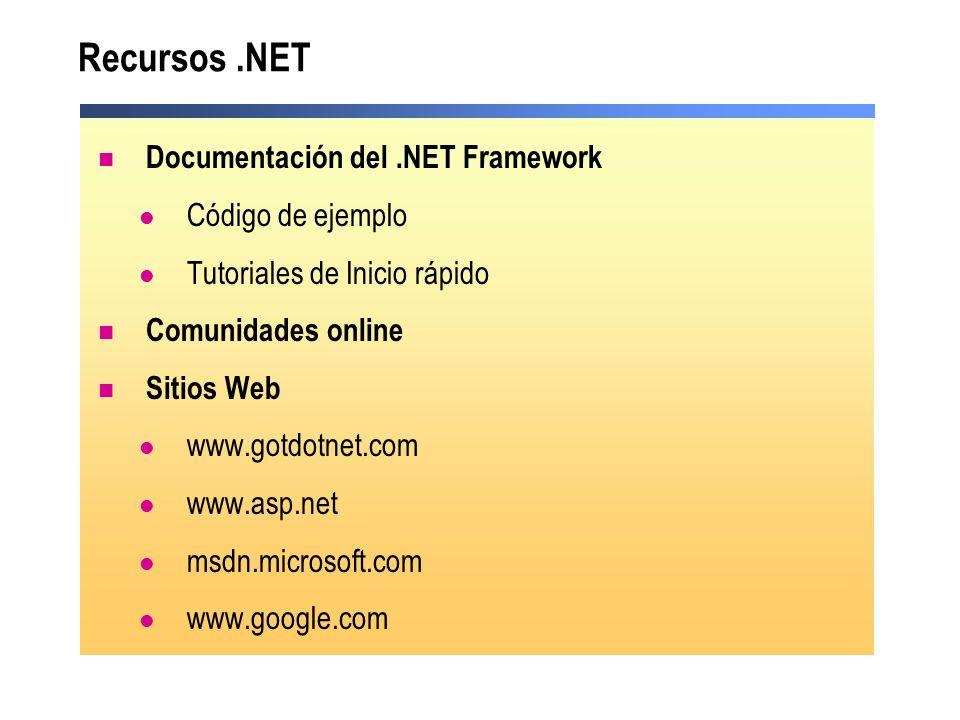 Recursos .NET Documentación del .NET Framework Código de ejemplo
