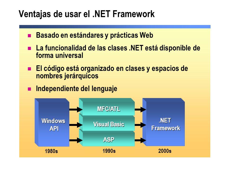 Ventajas de usar el .NET Framework