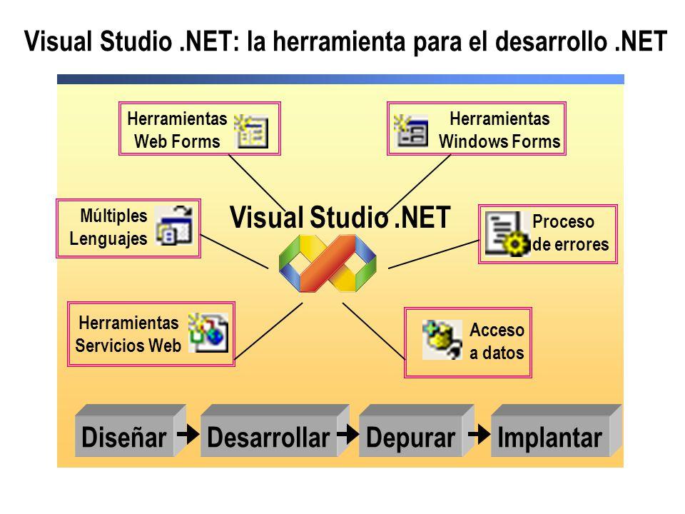 Visual Studio .NET: la herramienta para el desarrollo .NET