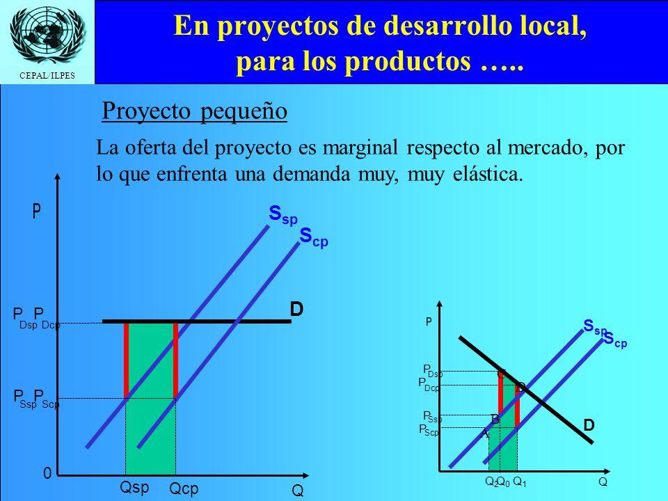 En proyectos de desarrollo local, para los productos …..