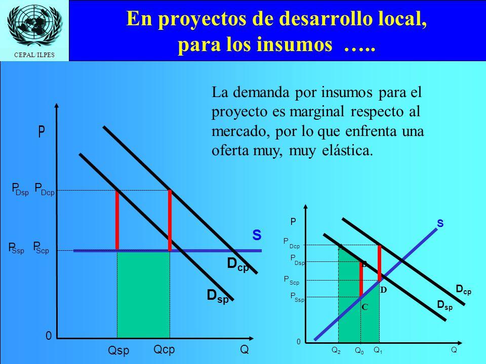En proyectos de desarrollo local, para los insumos …..