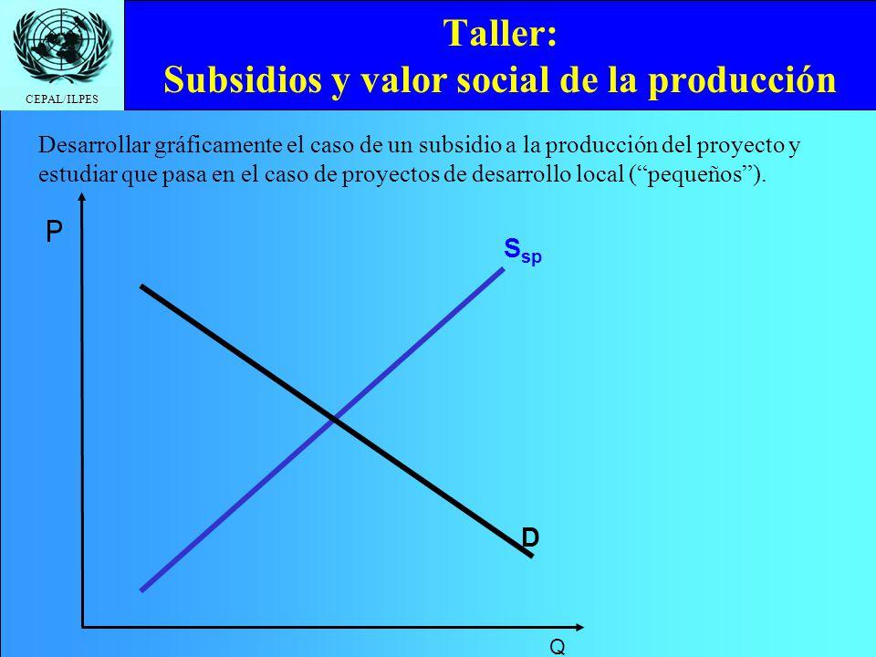 Taller: Subsidios y valor social de la producción