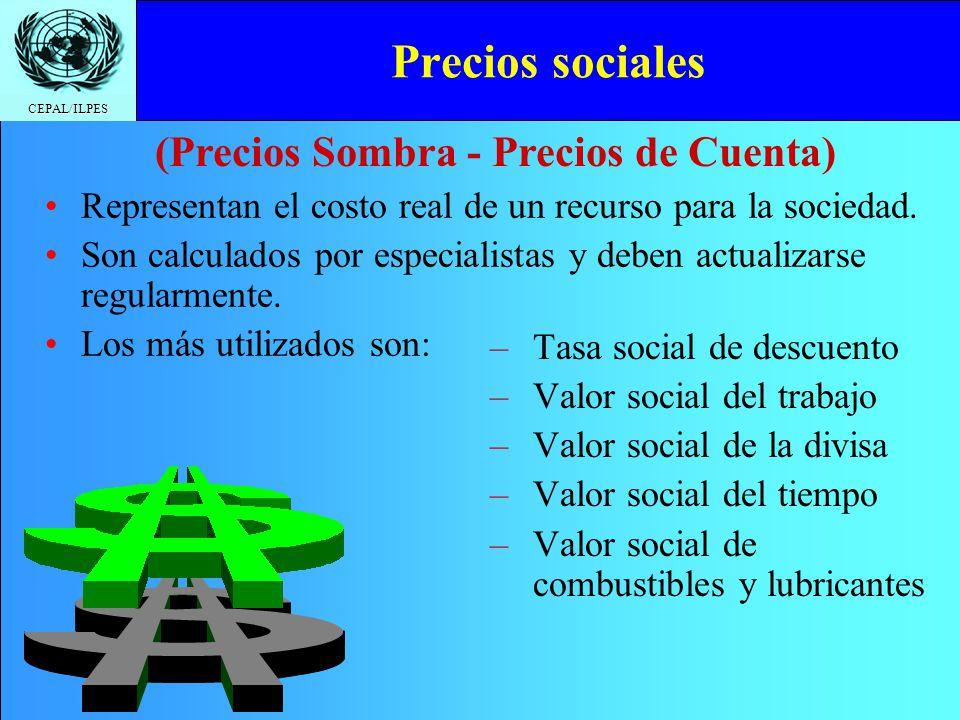 Precios sociales (Precios Sombra - Precios de Cuenta)