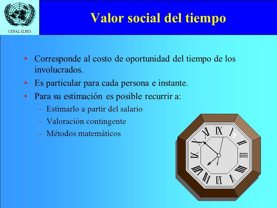 Valor social del tiempo