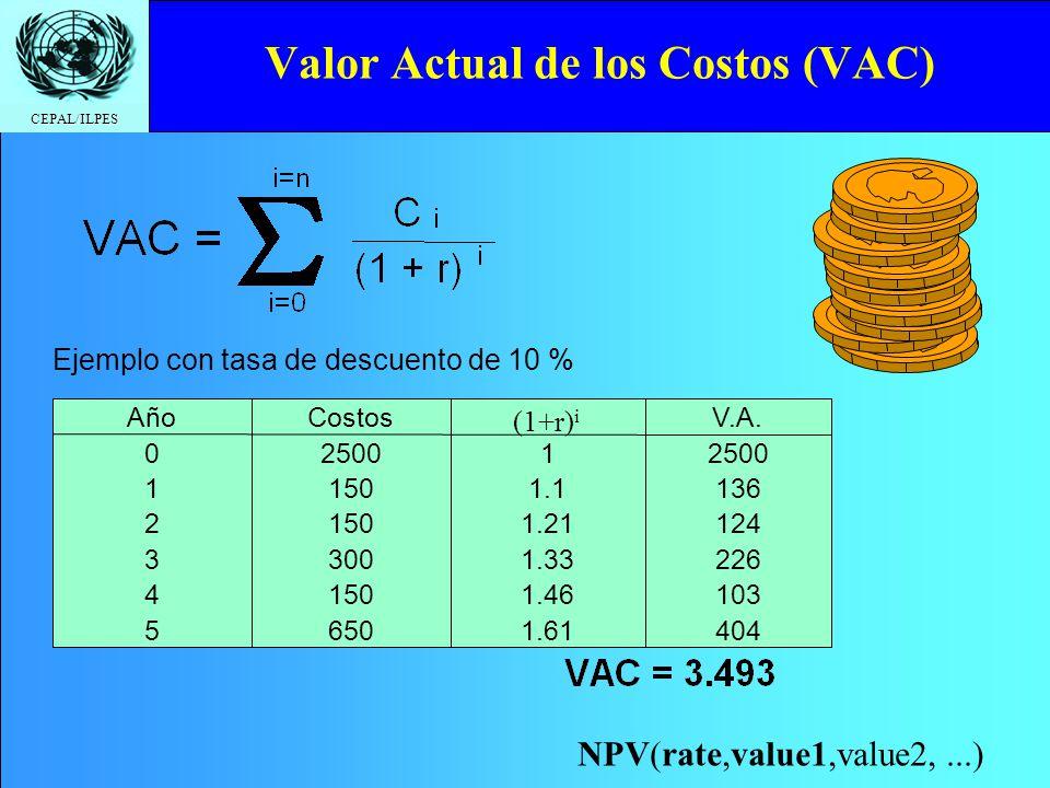 Valor Actual de los Costos (VAC)