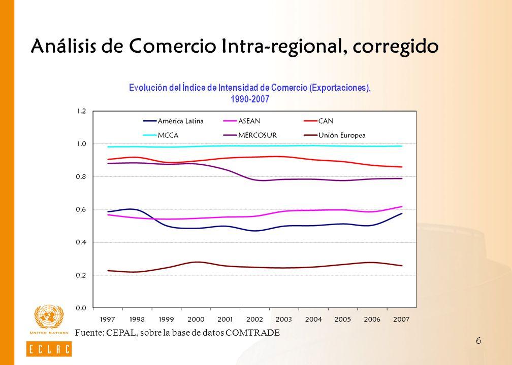 Análisis de Comercio Intra-regional, corregido