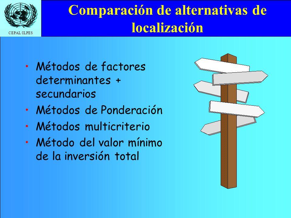 Comparación de alternativas de localización