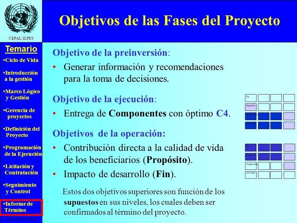 Objetivos de las Fases del Proyecto