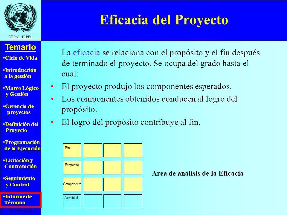 Area de análisis de la Eficacia