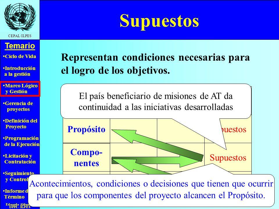 Supuestos Representan condiciones necesarias para el logro de los objetivos. El país beneficiario de misiones de AT da.