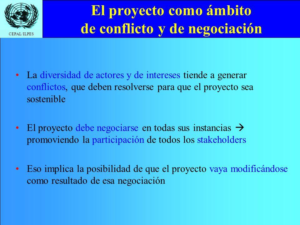 El proyecto como ámbito de conflicto y de negociación