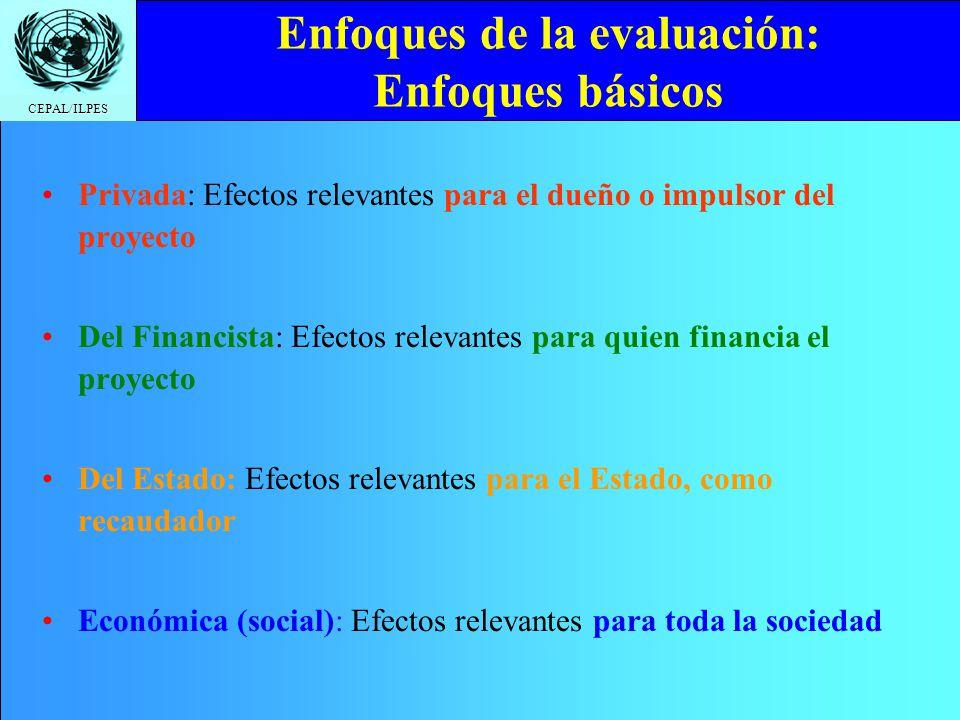 Enfoques de la evaluación: Enfoques básicos