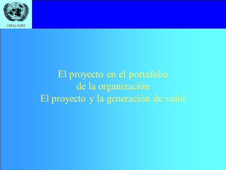 El proyecto en el portafolio de la organización