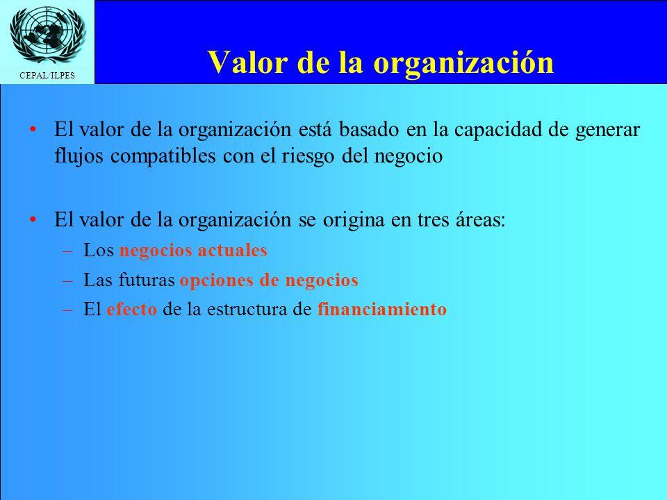 Valor de la organización