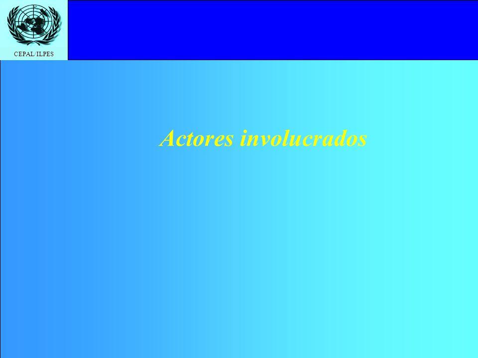 Actores involucrados