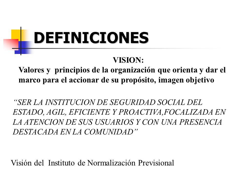 DEFINICIONES VISION: Valores y principios de la organización que orienta y dar el marco para el accionar de su propósito, imagen objetivo.