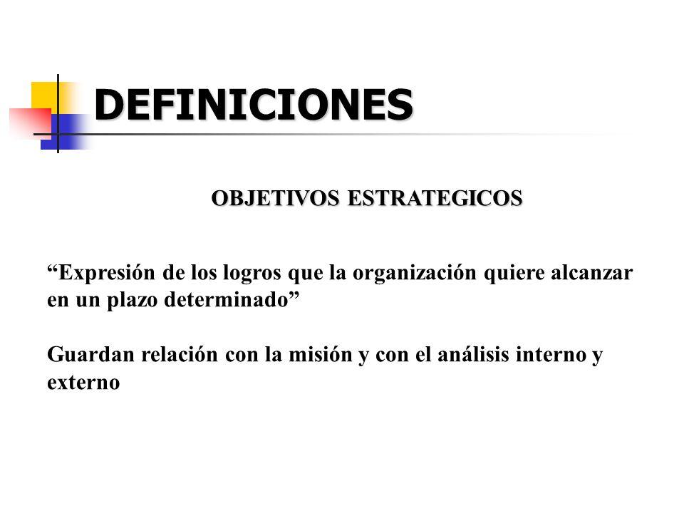 DEFINICIONES OBJETIVOS ESTRATEGICOS