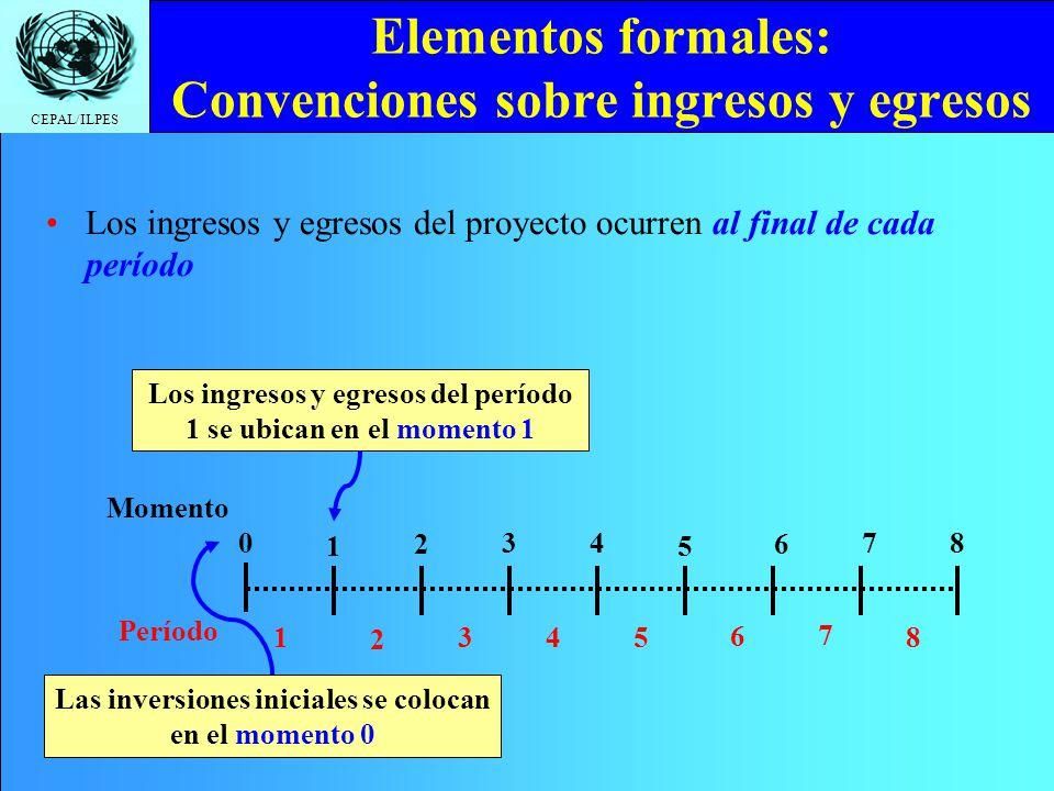 Elementos formales: Convenciones sobre ingresos y egresos