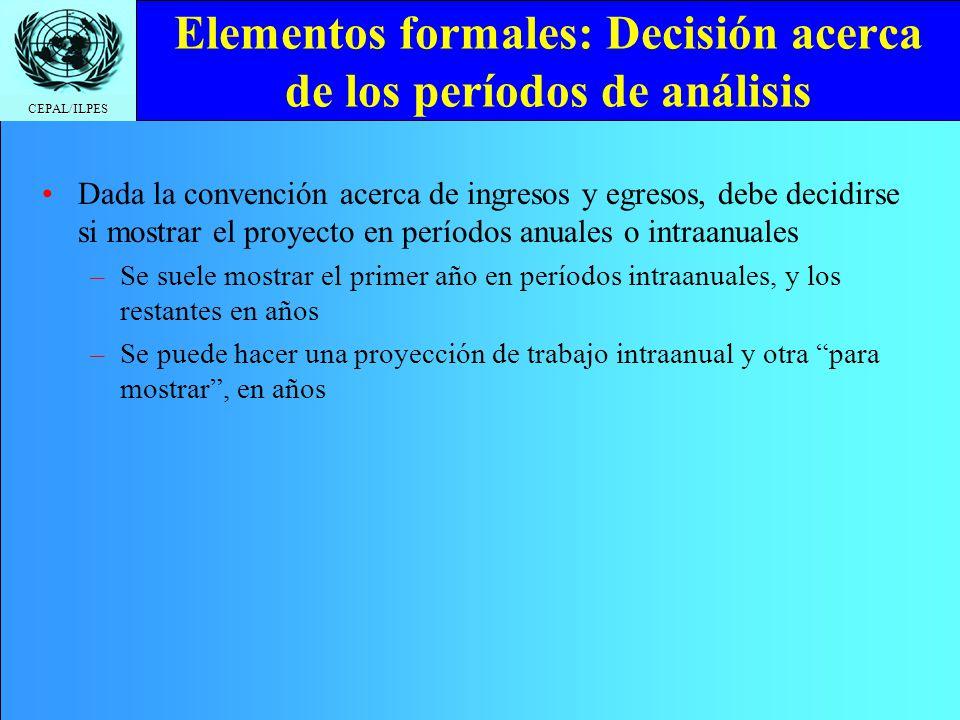 Elementos formales: Decisión acerca de los períodos de análisis