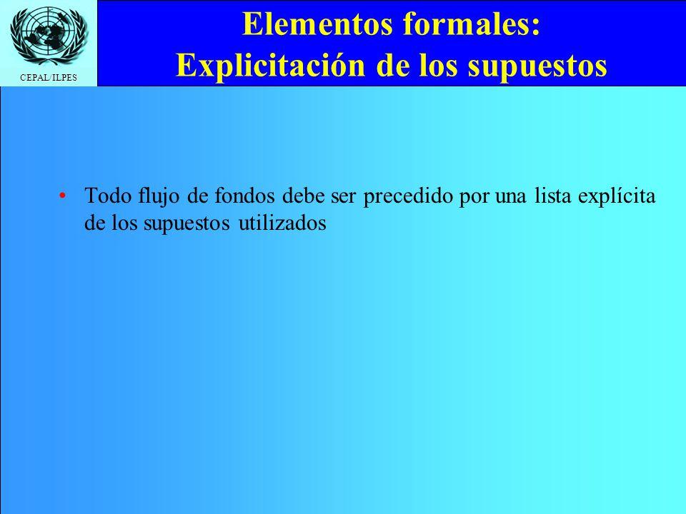 Elementos formales: Explicitación de los supuestos