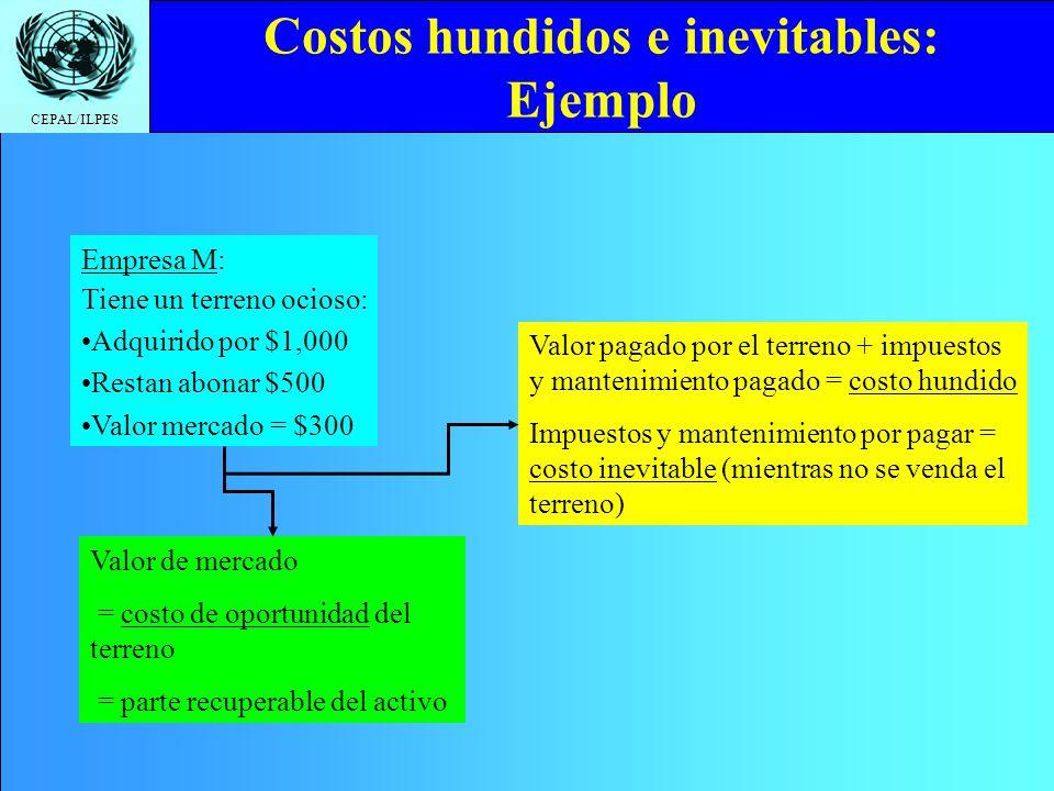 Costos hundidos e inevitables: Ejemplo