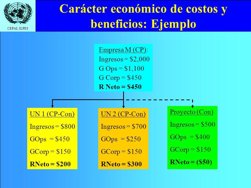Carácter económico de costos y beneficios: Ejemplo
