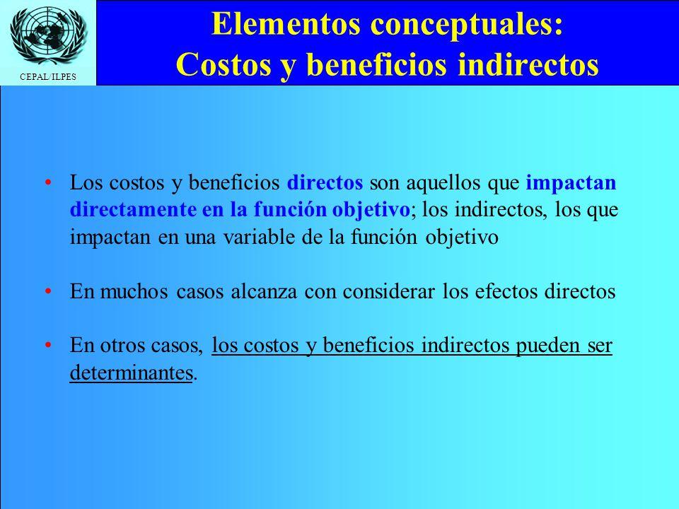 Elementos conceptuales: Costos y beneficios indirectos