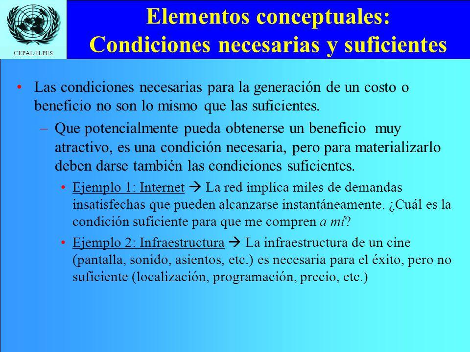 Elementos conceptuales: Condiciones necesarias y suficientes
