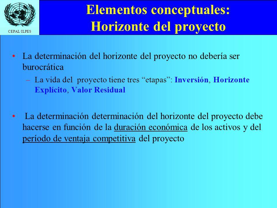 Elementos conceptuales: Horizonte del proyecto