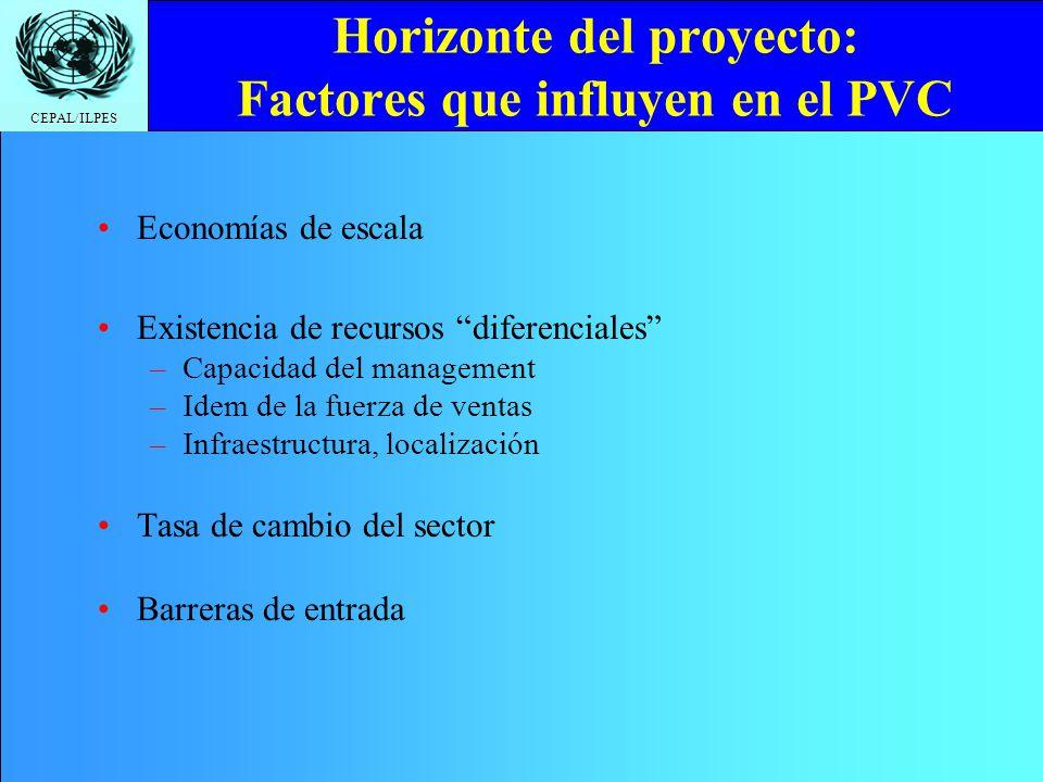 Horizonte del proyecto: Factores que influyen en el PVC