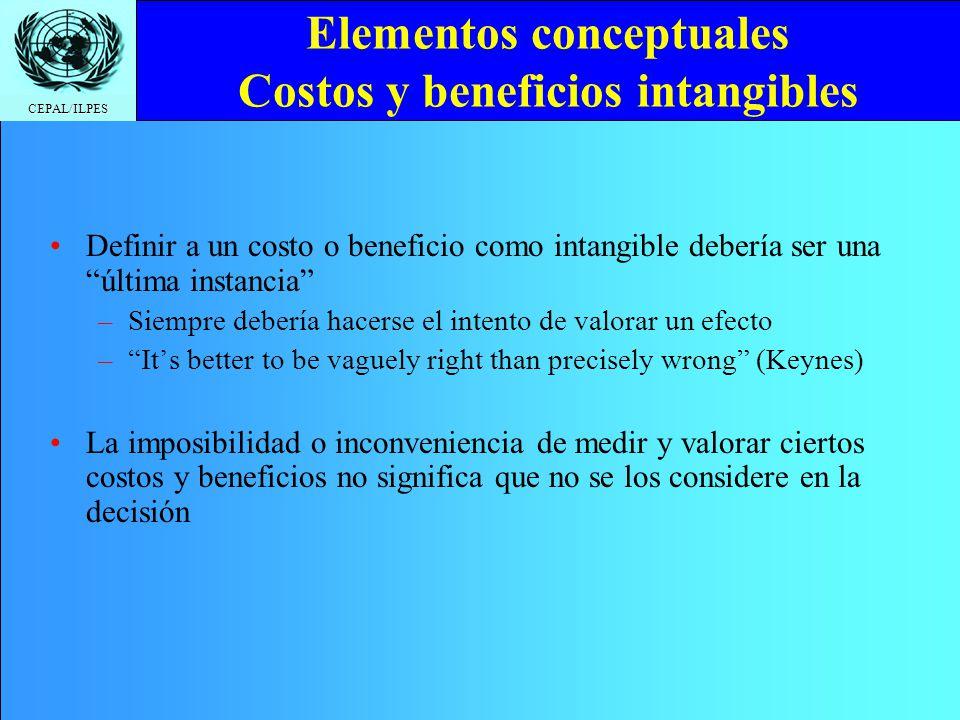 Elementos conceptuales Costos y beneficios intangibles