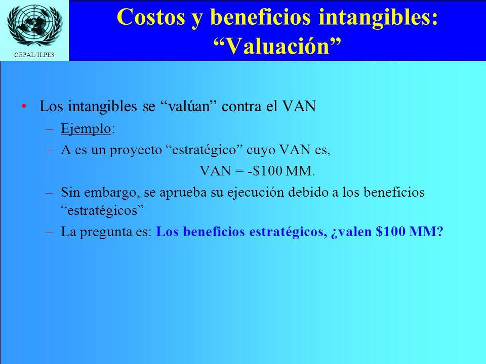 Costos y beneficios intangibles: Valuación