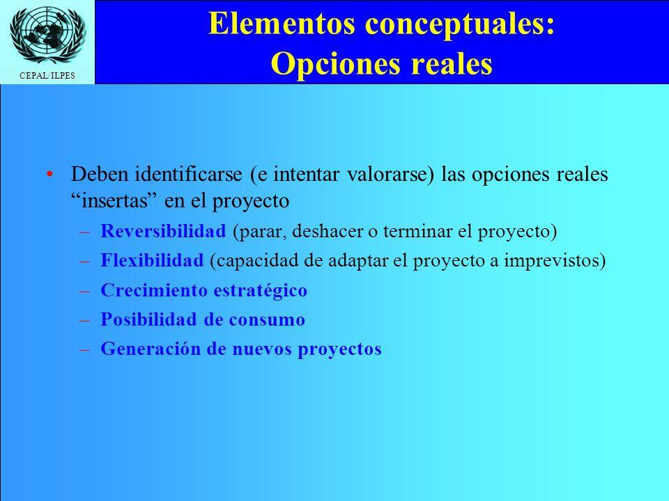 Elementos conceptuales: Opciones reales