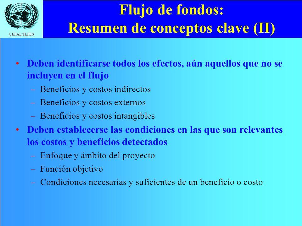 Flujo de fondos: Resumen de conceptos clave (II)