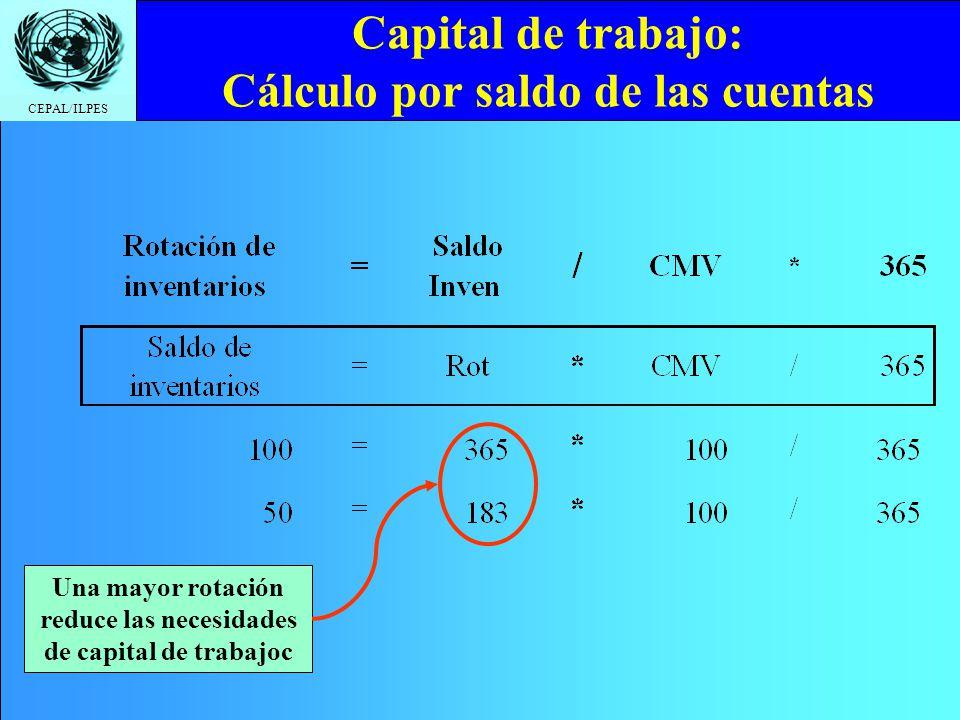 Capital de trabajo: Cálculo por saldo de las cuentas