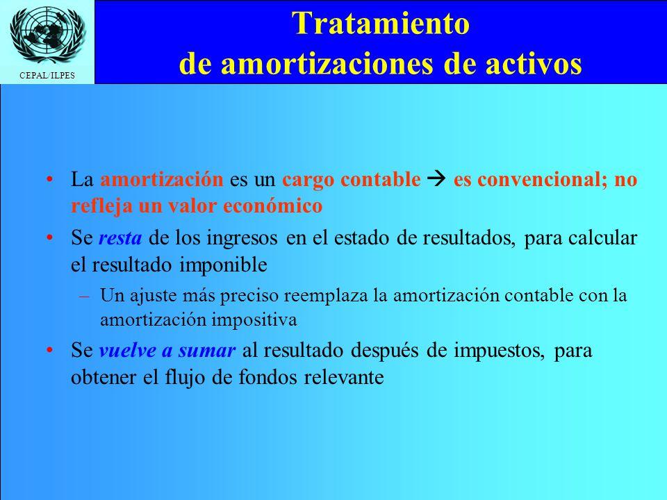 Tratamiento de amortizaciones de activos
